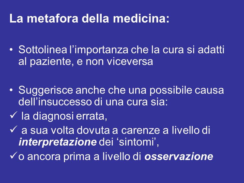 La metafora della medicina: