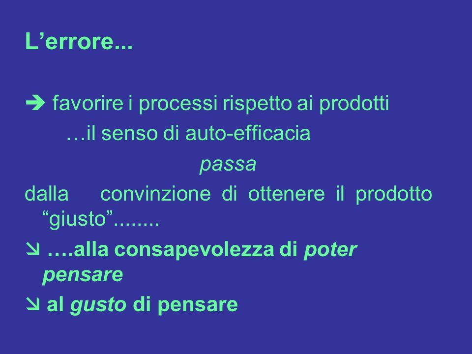 L'errore...  favorire i processi rispetto ai prodotti