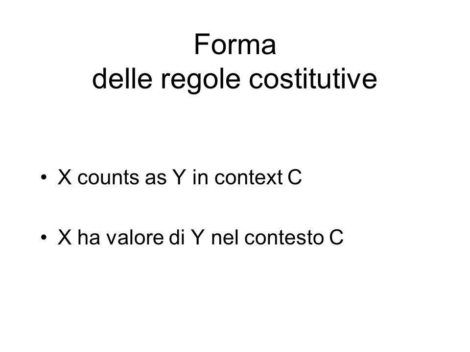 Forma delle regole costitutive