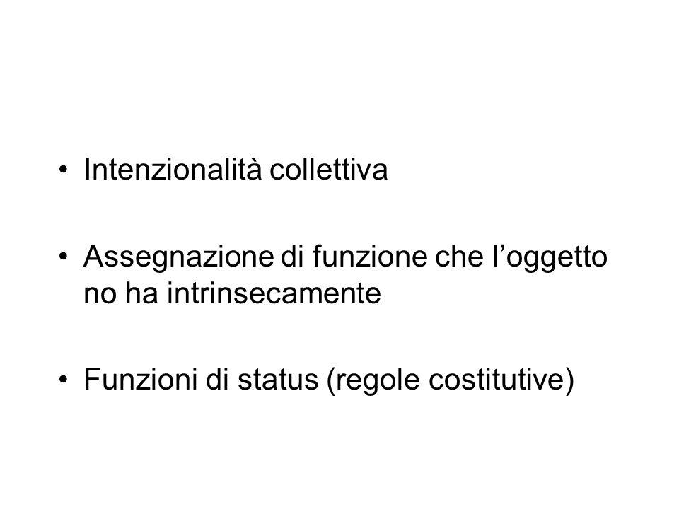 Intenzionalità collettiva