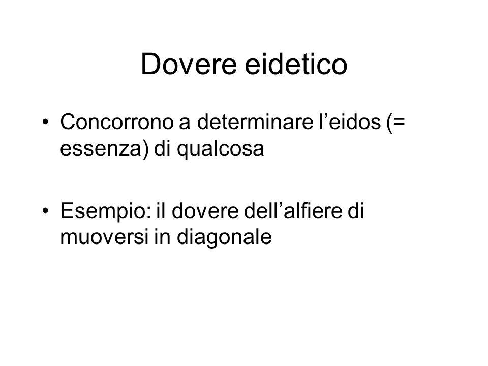 Dovere eidetico Concorrono a determinare l'eidos (= essenza) di qualcosa.