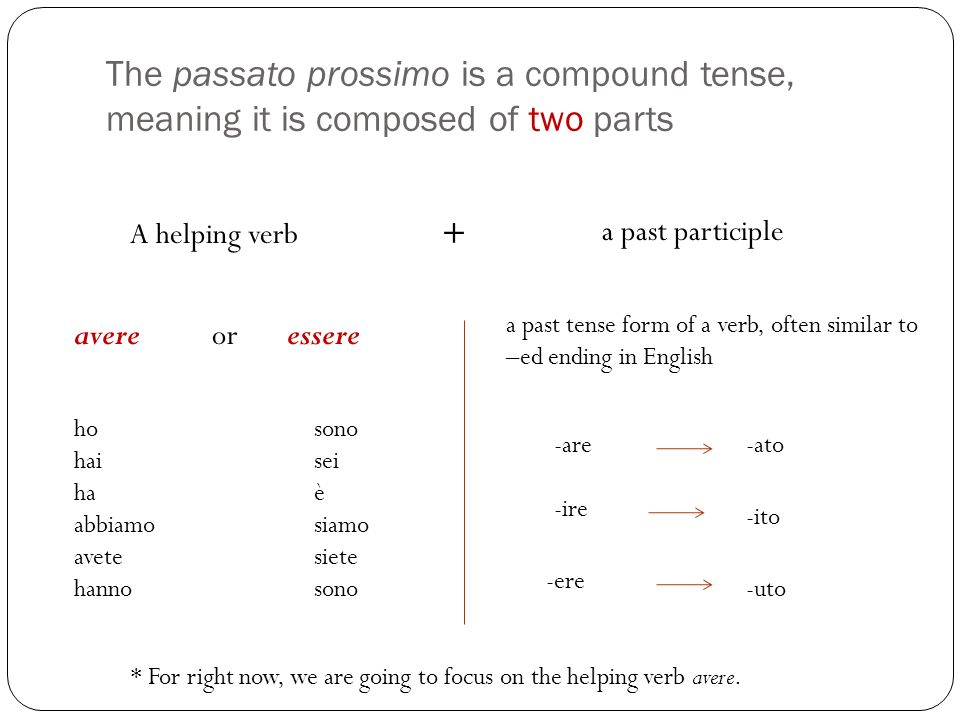 The passato prossimo is a compound tense, meaning it is composed of two parts
