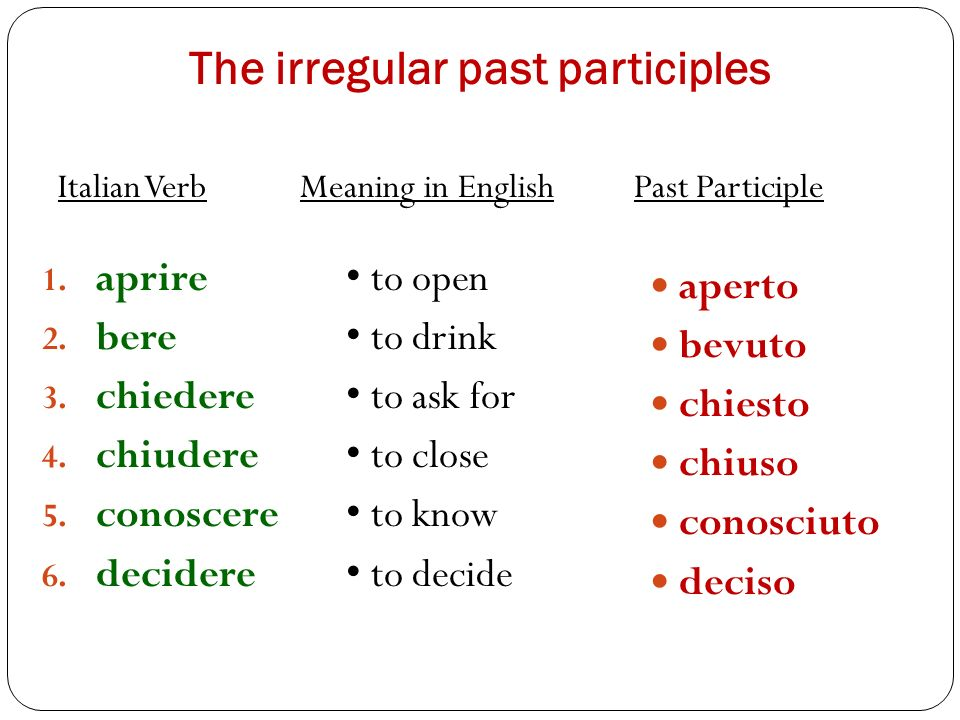 The irregular past participles