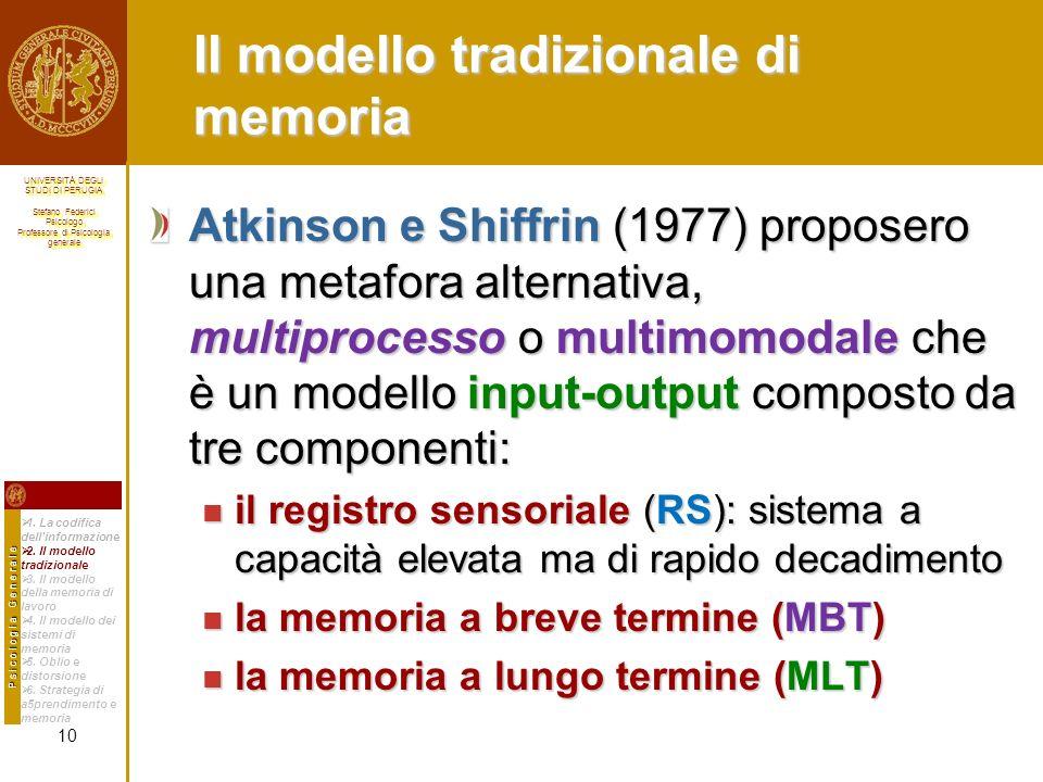 Il modello tradizionale di memoria