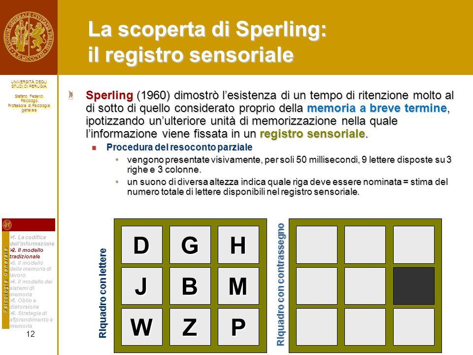 La scoperta di Sperling: il registro sensoriale
