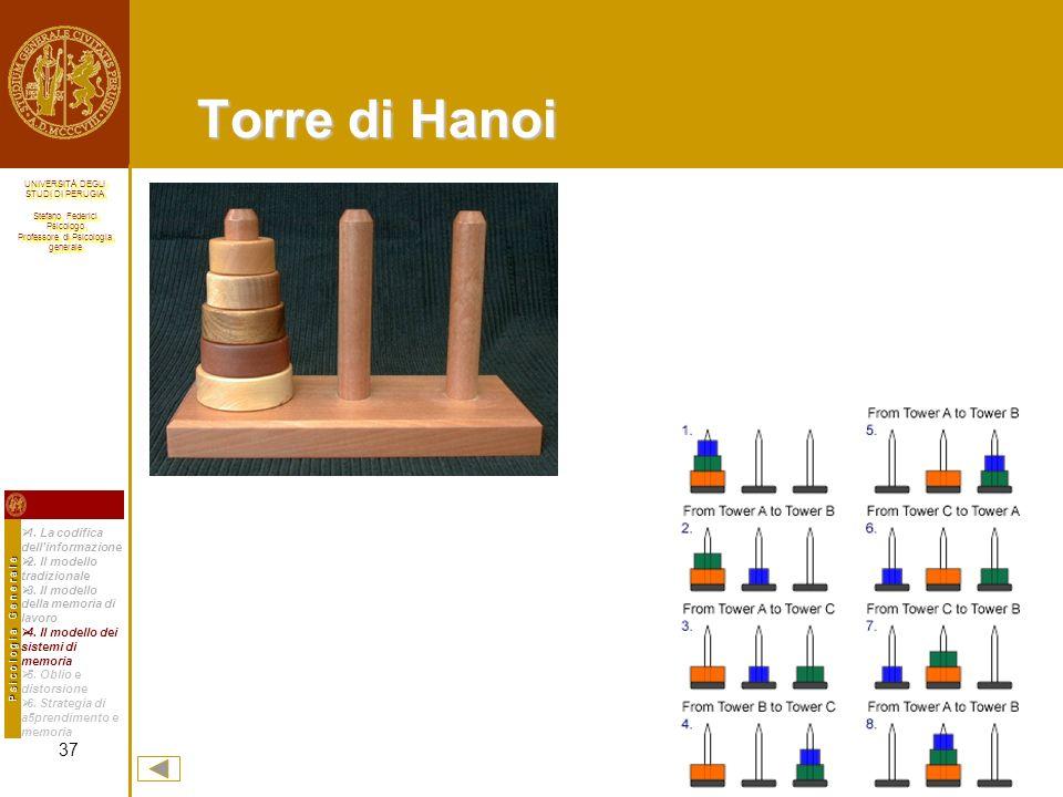 Torre di Hanoi 1. La codifica dell'informazione