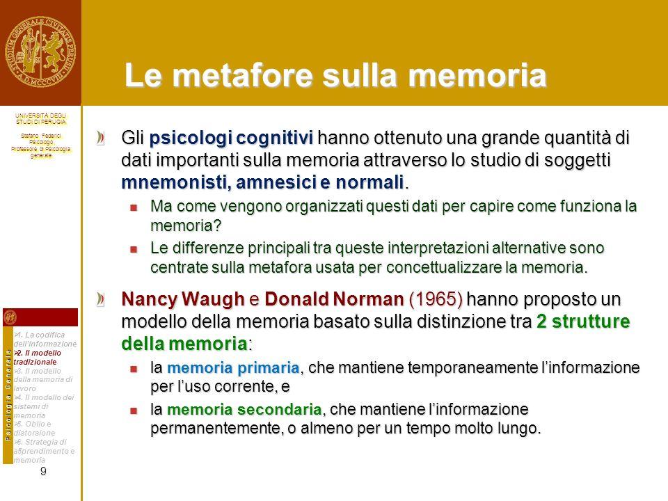 Le metafore sulla memoria
