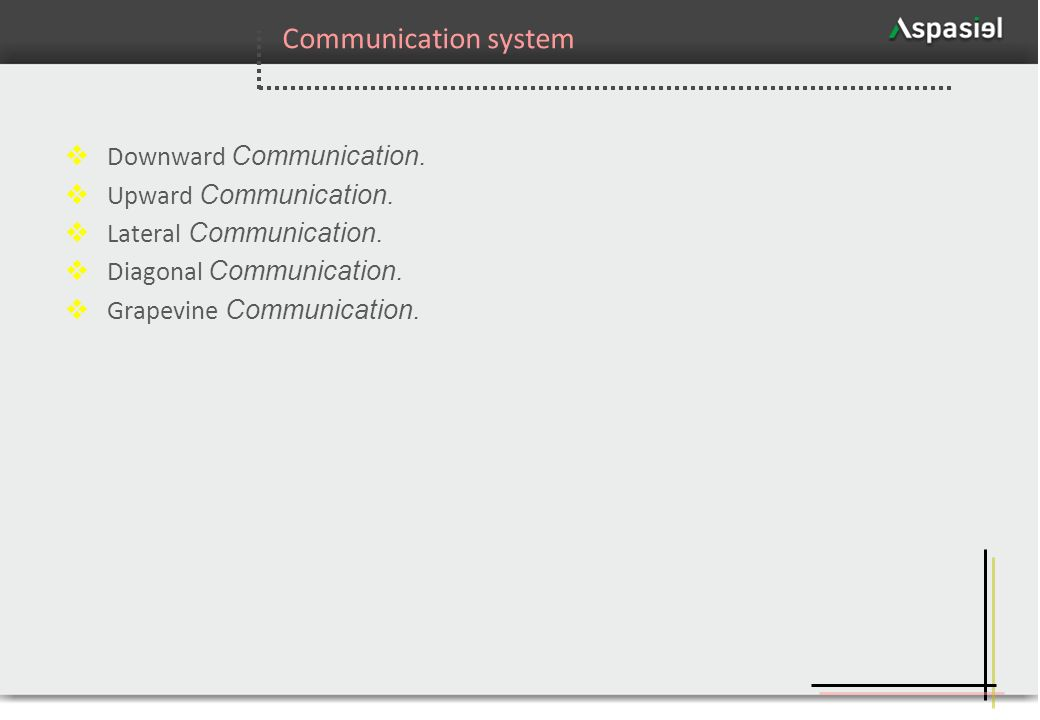Communication system Downward Communication. Upward Communication.