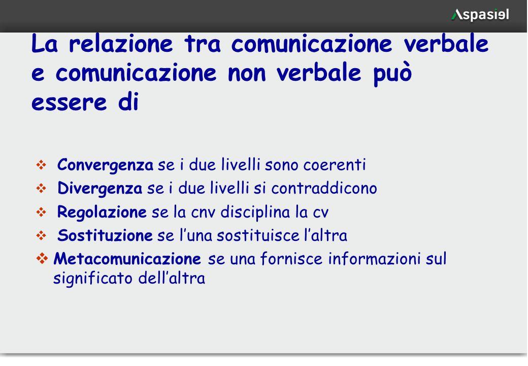 La relazione tra comunicazione verbale e comunicazione non verbale può essere di