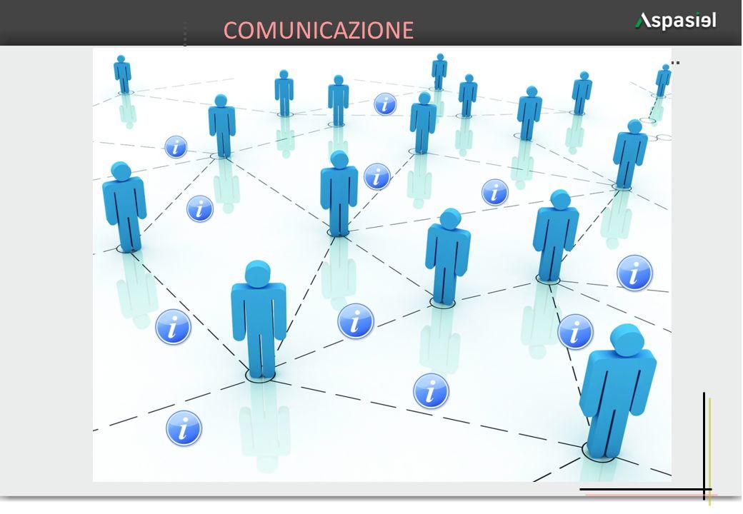 COMUNICAZIONE COMUNICARE: CUM = CON MUNIRE = LEGARE, COSTRUIRE