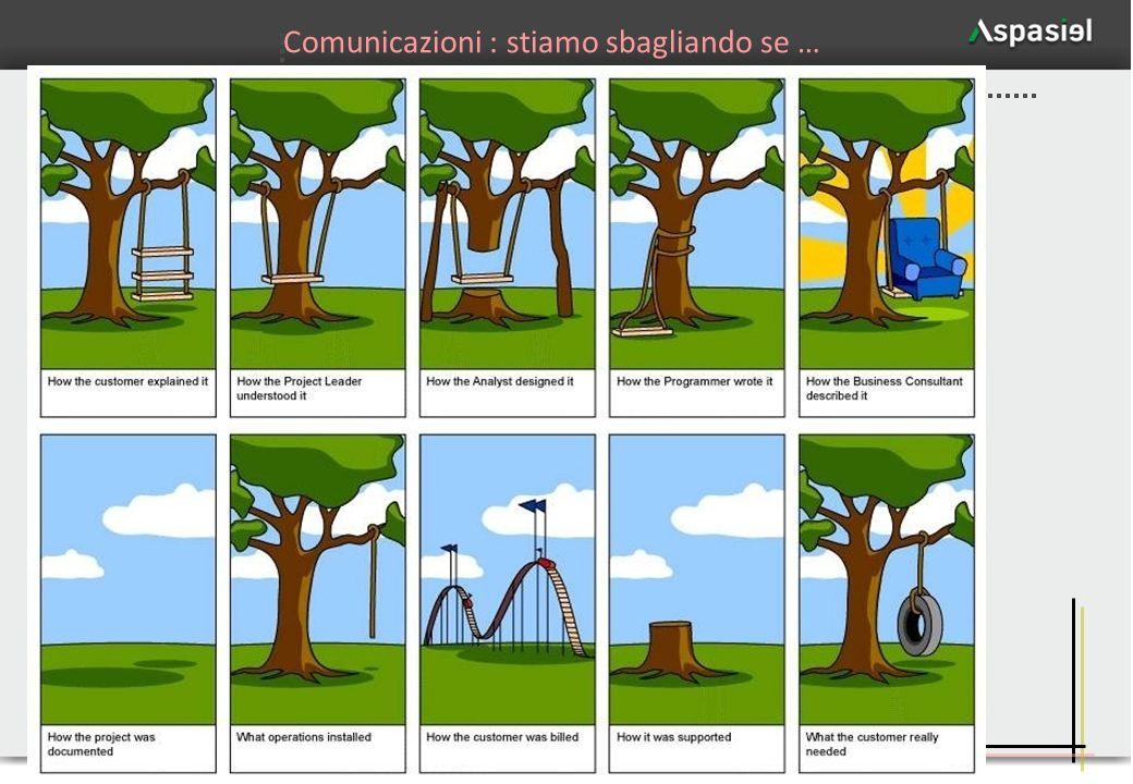 Comunicazioni : stiamo sbagliando se …