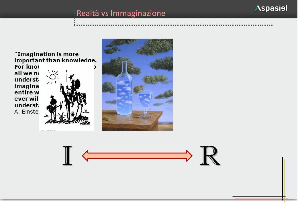 Realtà vs Immaginazione