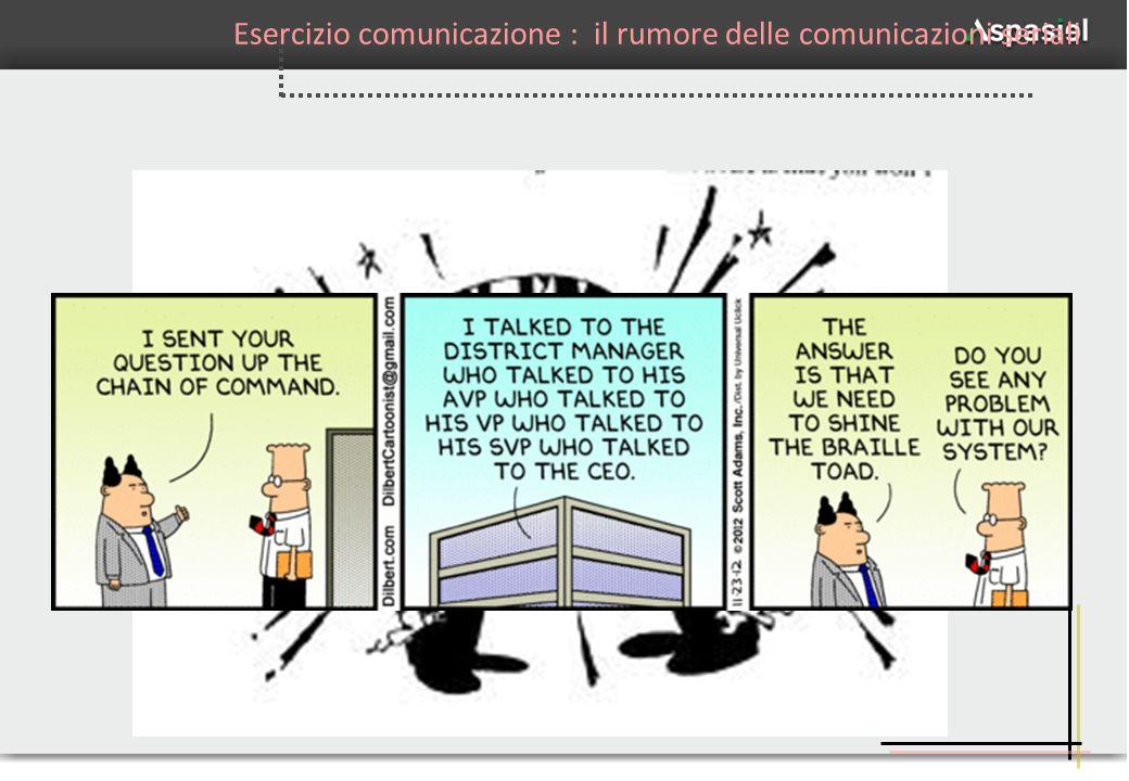 Esercizio comunicazione : il rumore delle comunicazioni seriali