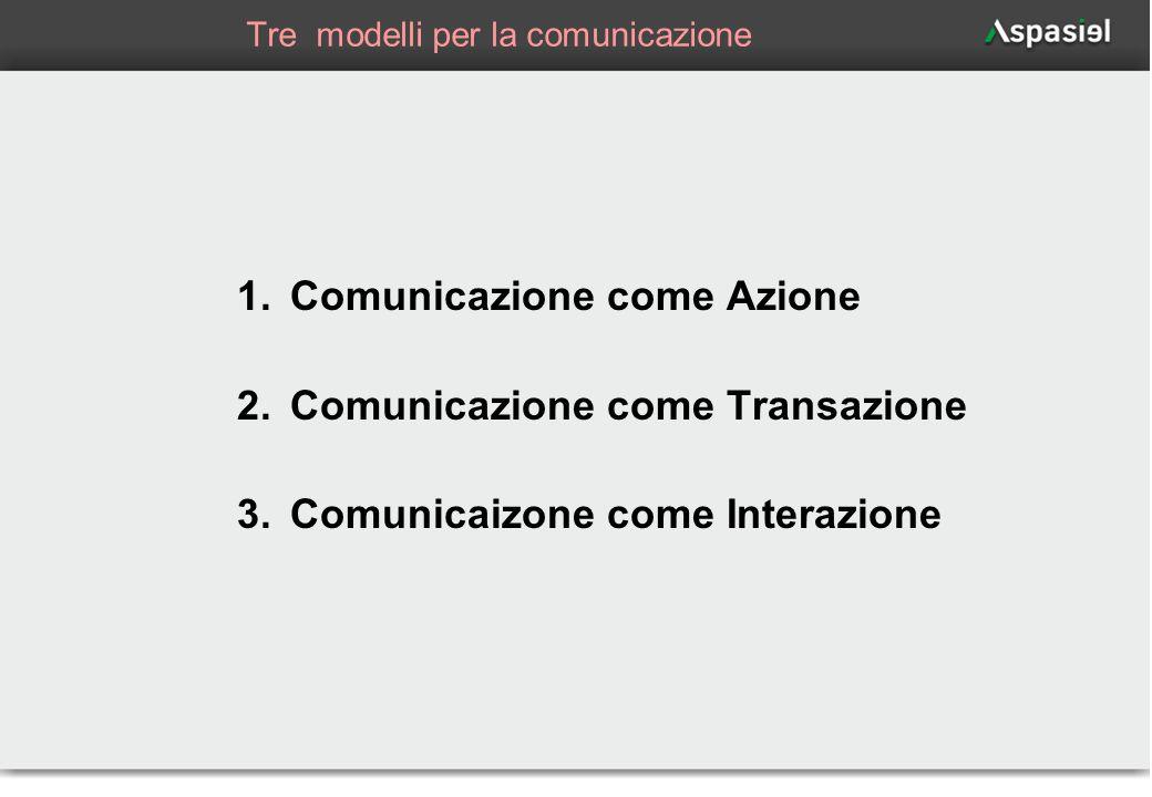 Tre modelli per la comunicazione