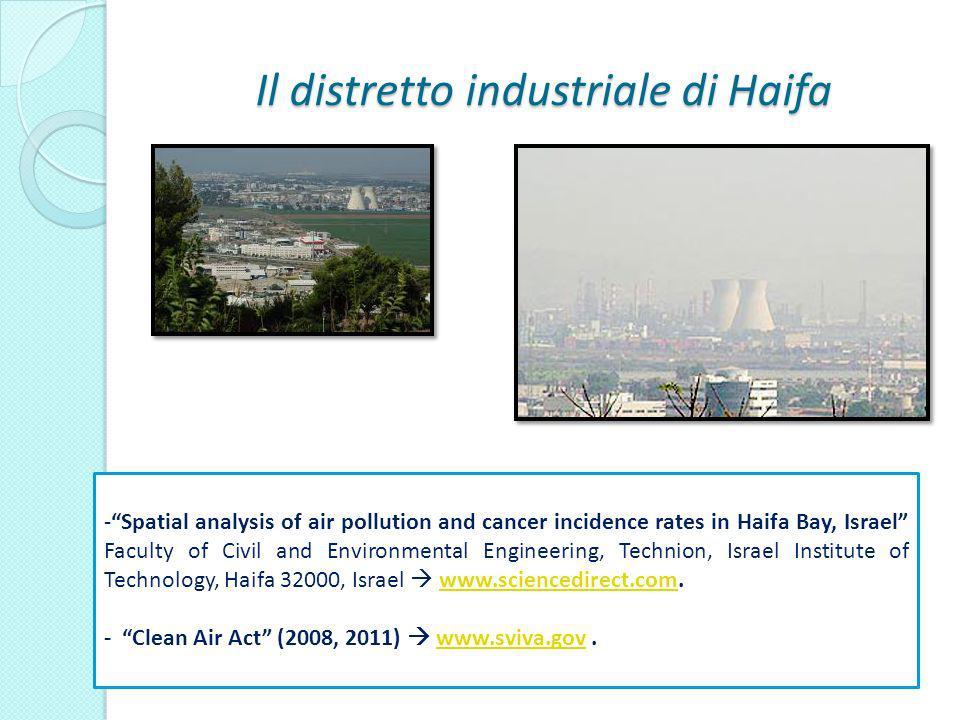 Il distretto industriale di Haifa