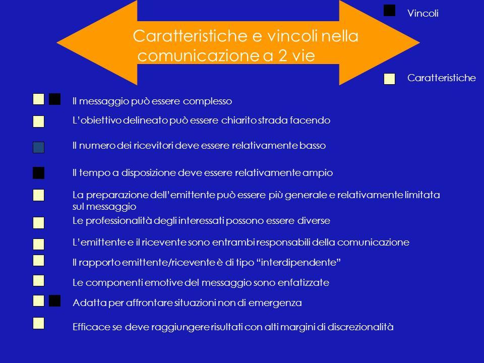 Caratteristiche e vincoli nella comunicazione a 2 vie