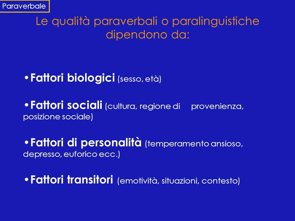 Le qualità paraverbali o paralinguistiche dipendono da: