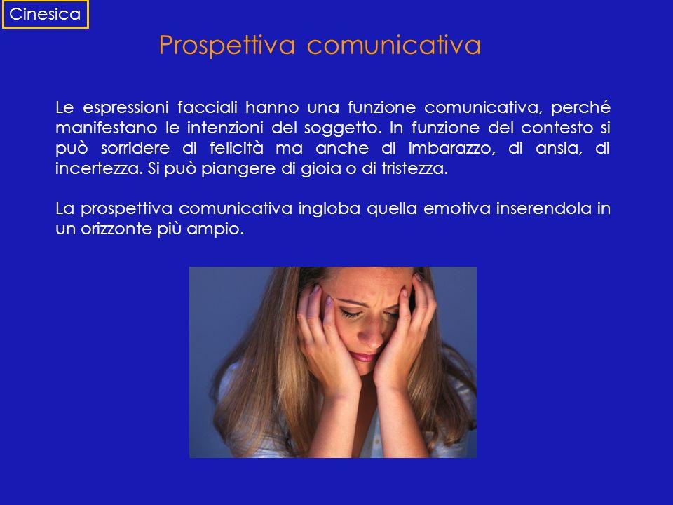 Prospettiva comunicativa