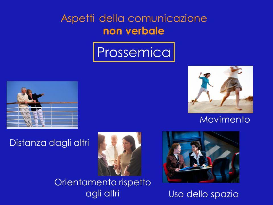 Prossemica Aspetti della comunicazione non verbale Movimento