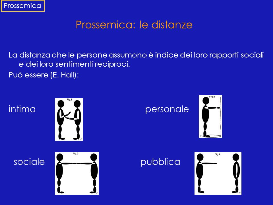Prossemica: le distanze