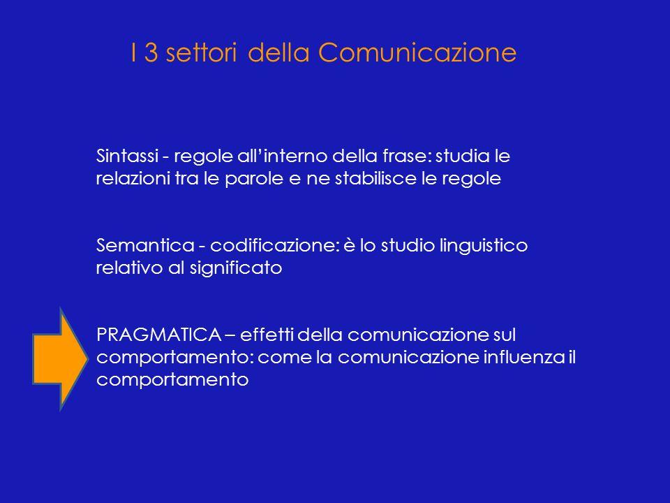 I 3 settori della Comunicazione
