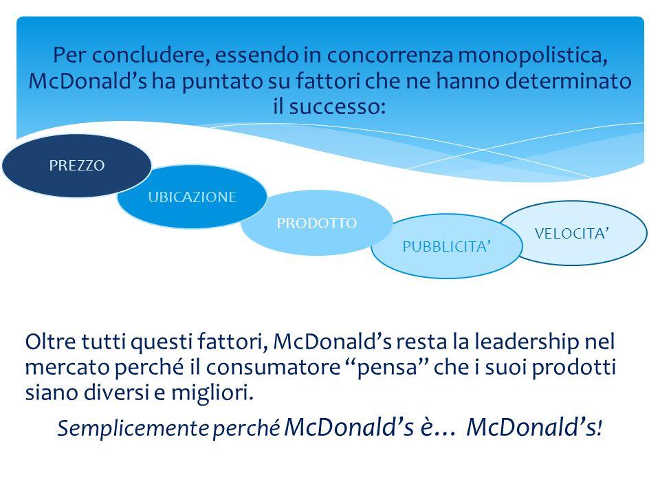 Per concludere, essendo in concorrenza monopolistica, McDonald's ha puntato su fattori che ne hanno determinato il successo: Oltre tutti questi fattori, McDonald's resta la leadership nel mercato perché il consumatore pensa che i suoi prodotti siano diversi e migliori. Semplicemente perché McDonald's è… McDonald's!