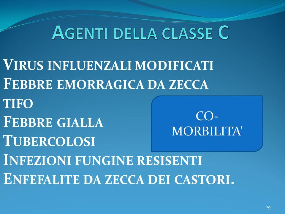 Agenti della classe C Virus influenzali modificati