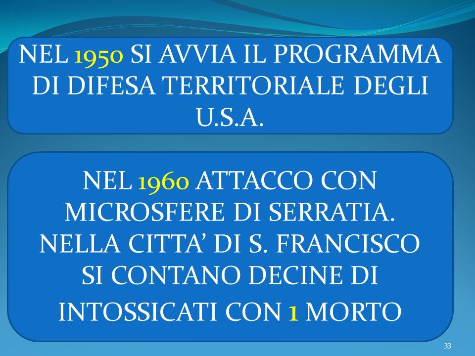 NEL 1950 SI AVVIA IL PROGRAMMA DI DIFESA TERRITORIALE DEGLI U.S.A.