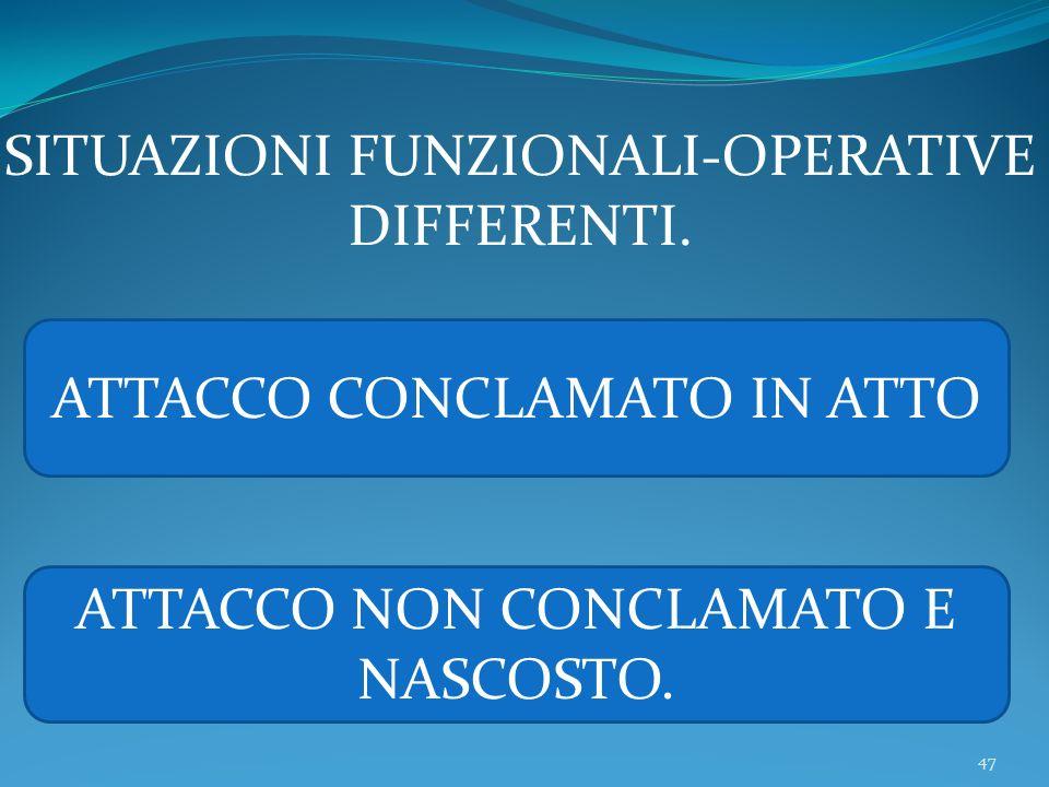 SITUAZIONI FUNZIONALI-OPERATIVE DIFFERENTI.