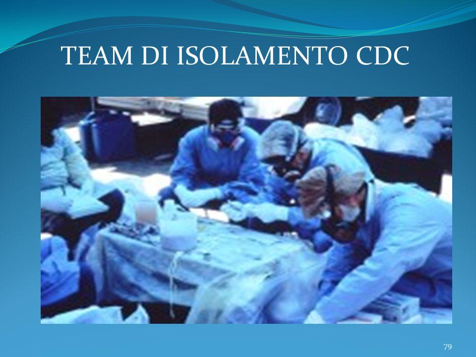 TEAM DI ISOLAMENTO CDC