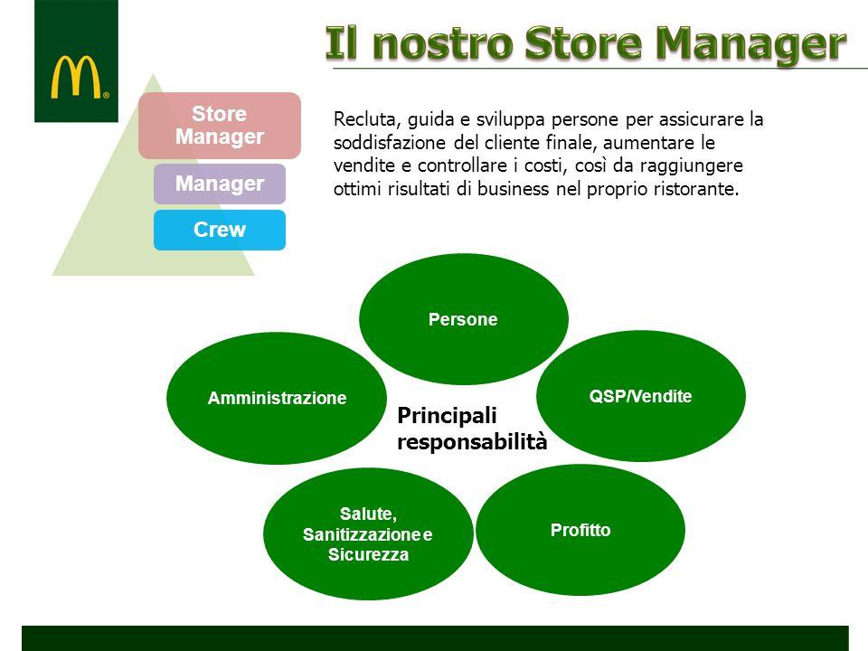 Il nostro Store Manager Sanitizzazione e Sicurezza