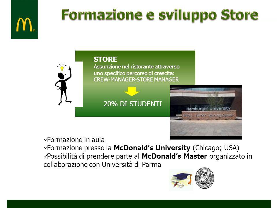 Formazione e sviluppo Store