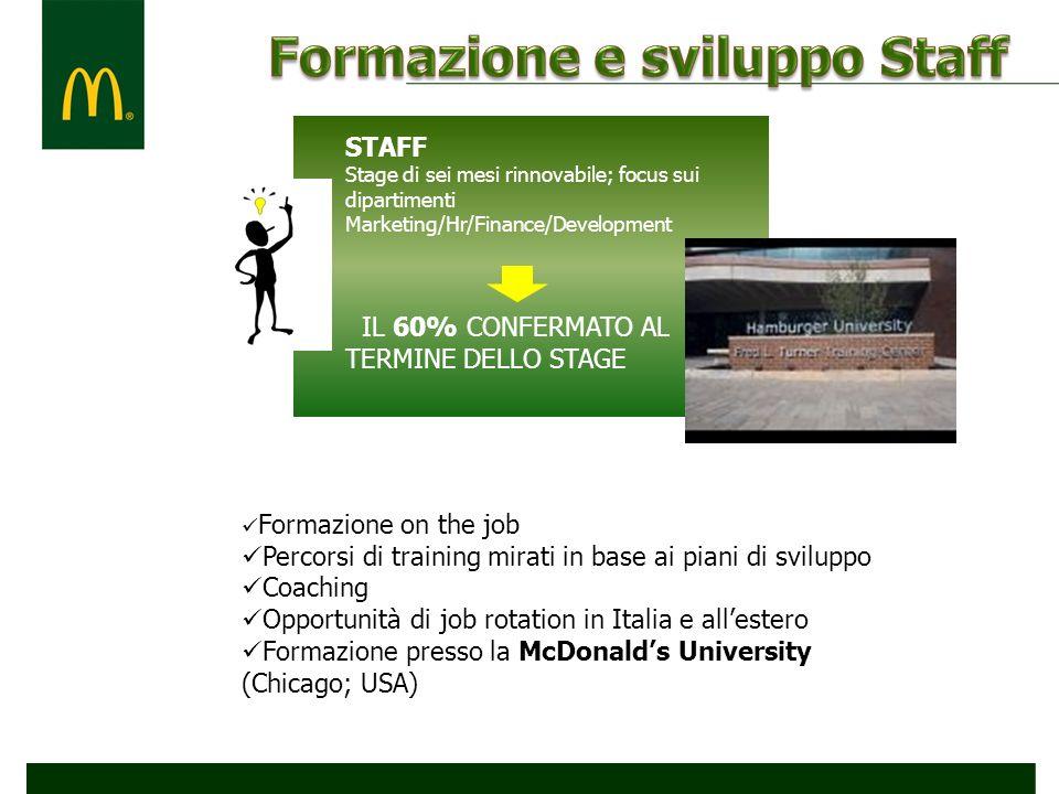 Formazione e sviluppo Staff