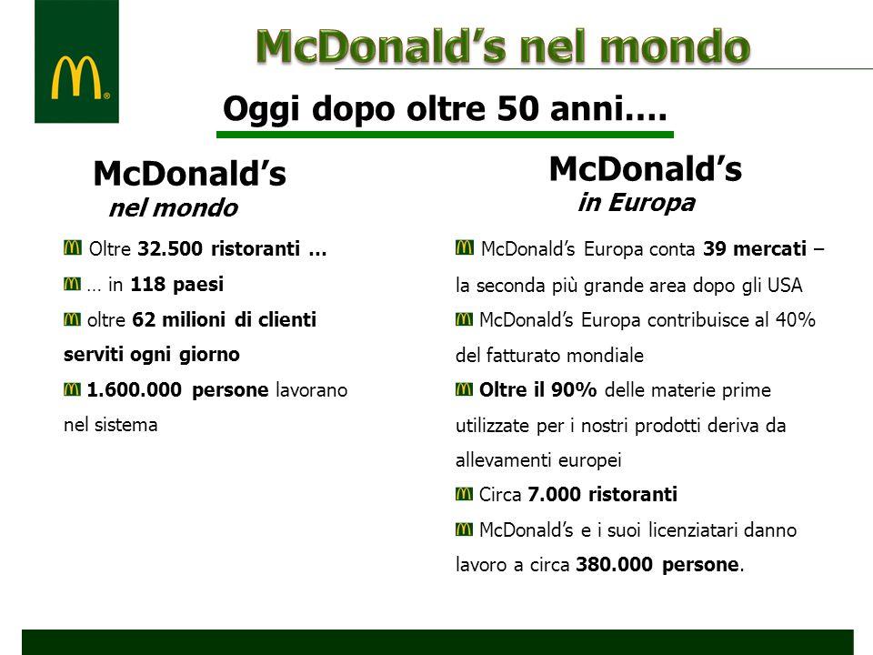 McDonald's nel mondo Oggi dopo oltre 50 anni…. McDonald's McDonald's