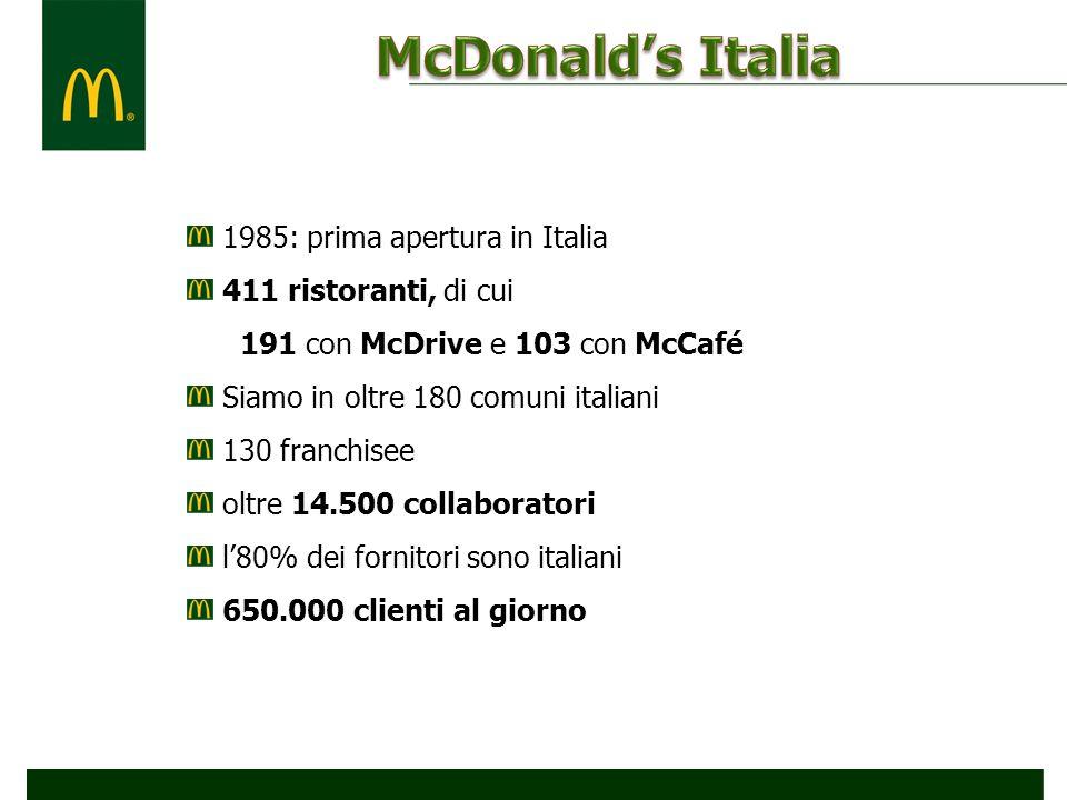 McDonald's Italia 1985: prima apertura in Italia