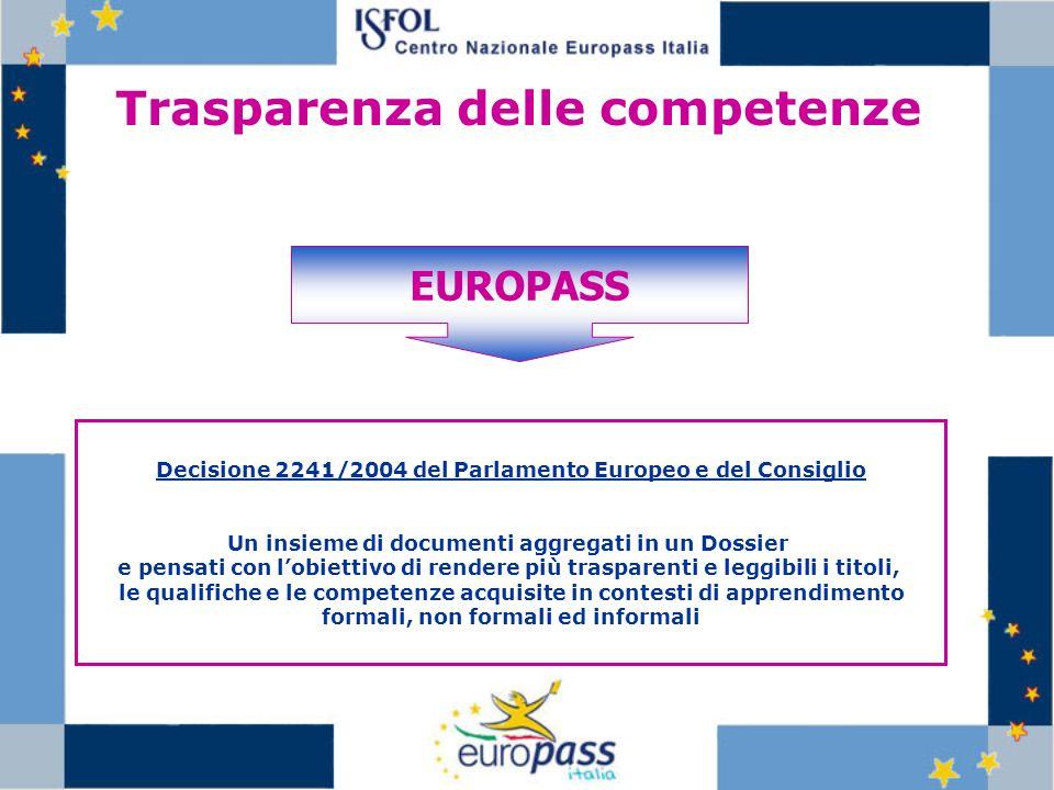 Trasparenza delle competenze