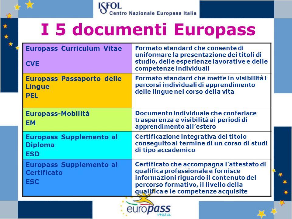 I 5 documenti Europass Europass Curriculum Vitae CVE