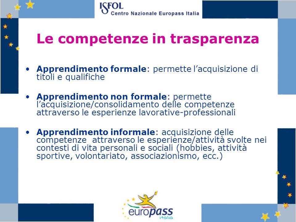 Le competenze in trasparenza