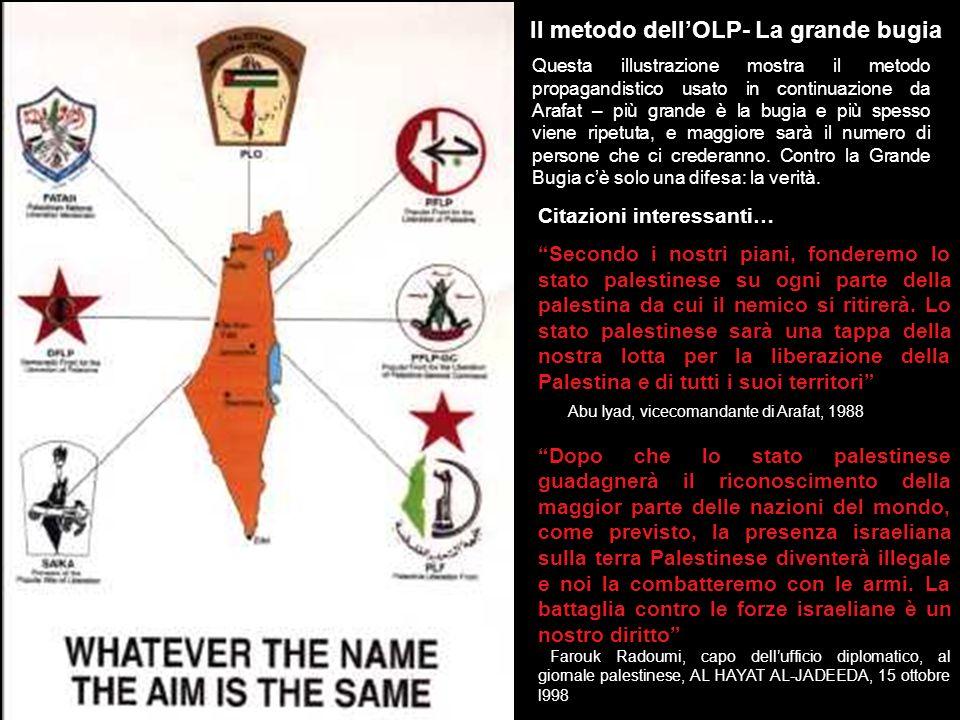 Il metodo dell'OLP- La grande bugia