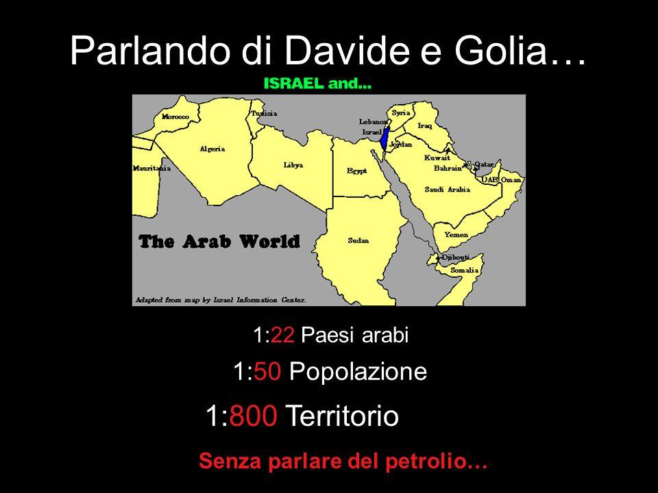 Parlando di Davide e Golia…