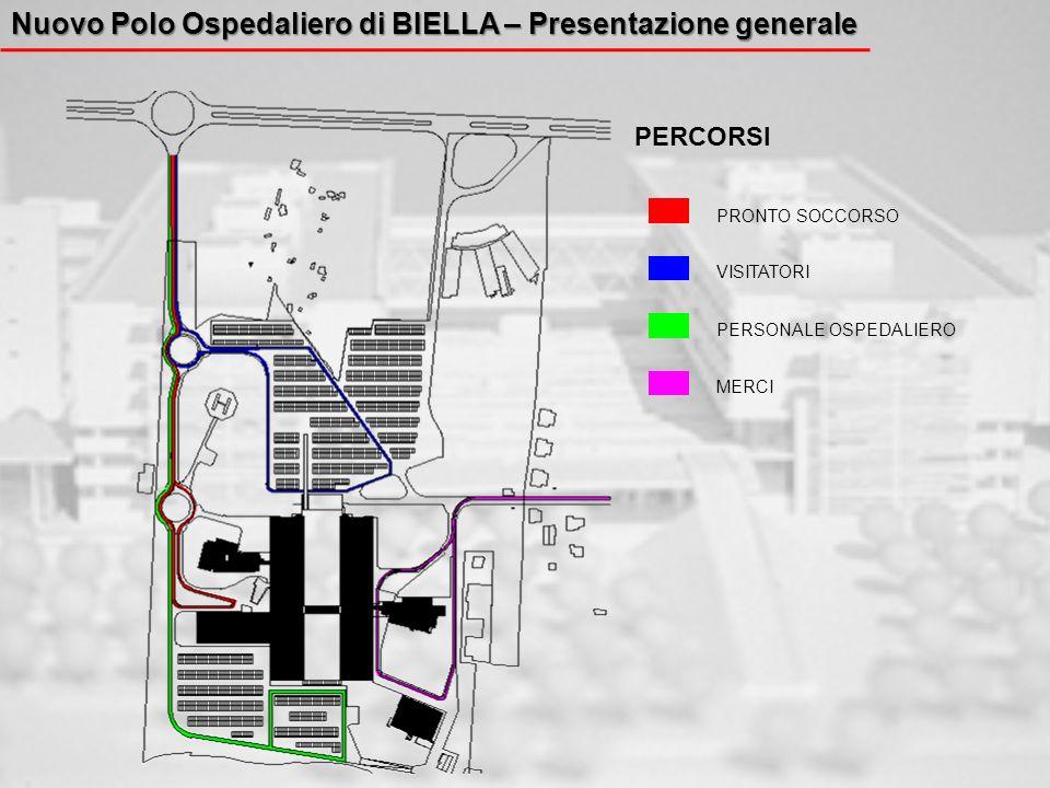 Nuovo Polo Ospedaliero di BIELLA – Presentazione generale