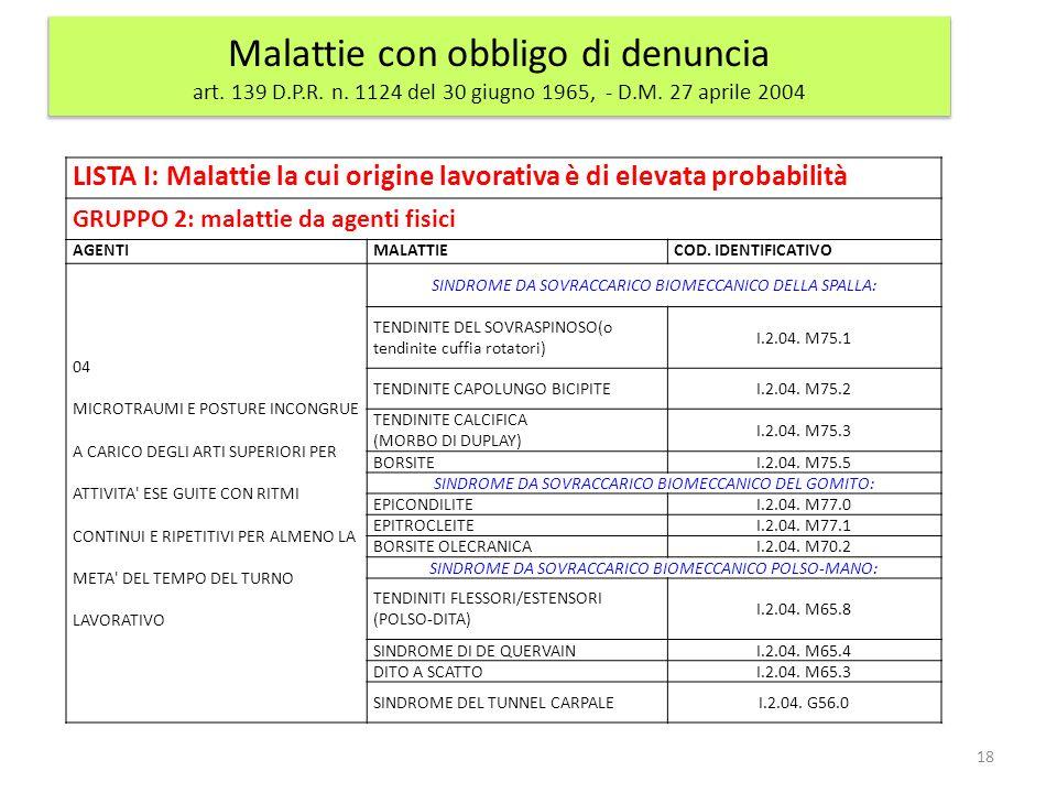 Malattie con obbligo di denuncia art. 139 D. P. R. n