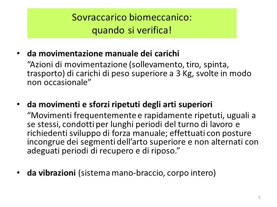 Sovraccarico biomeccanico: quando si verifica!