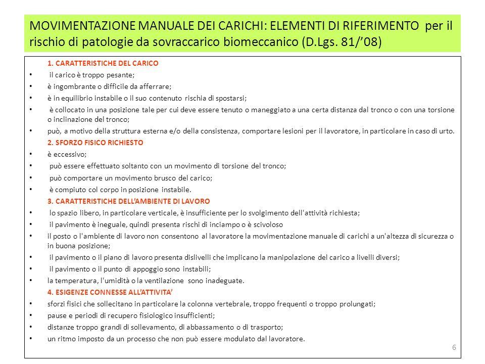 MOVIMENTAZIONE MANUALE DEI CARICHI: ELEMENTI DI RIFERIMENTO per il rischio di patologie da sovraccarico biomeccanico (D.Lgs. 81/'08)