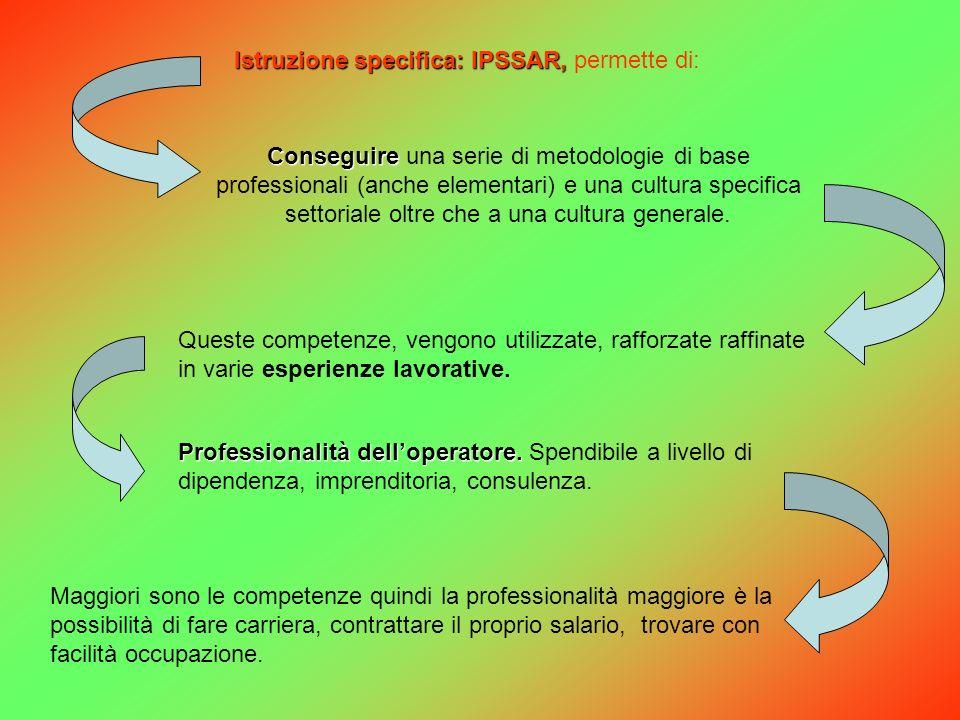Istruzione specifica: IPSSAR, permette di: