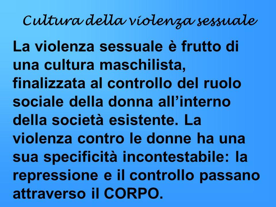 Cultura della violenza sessuale