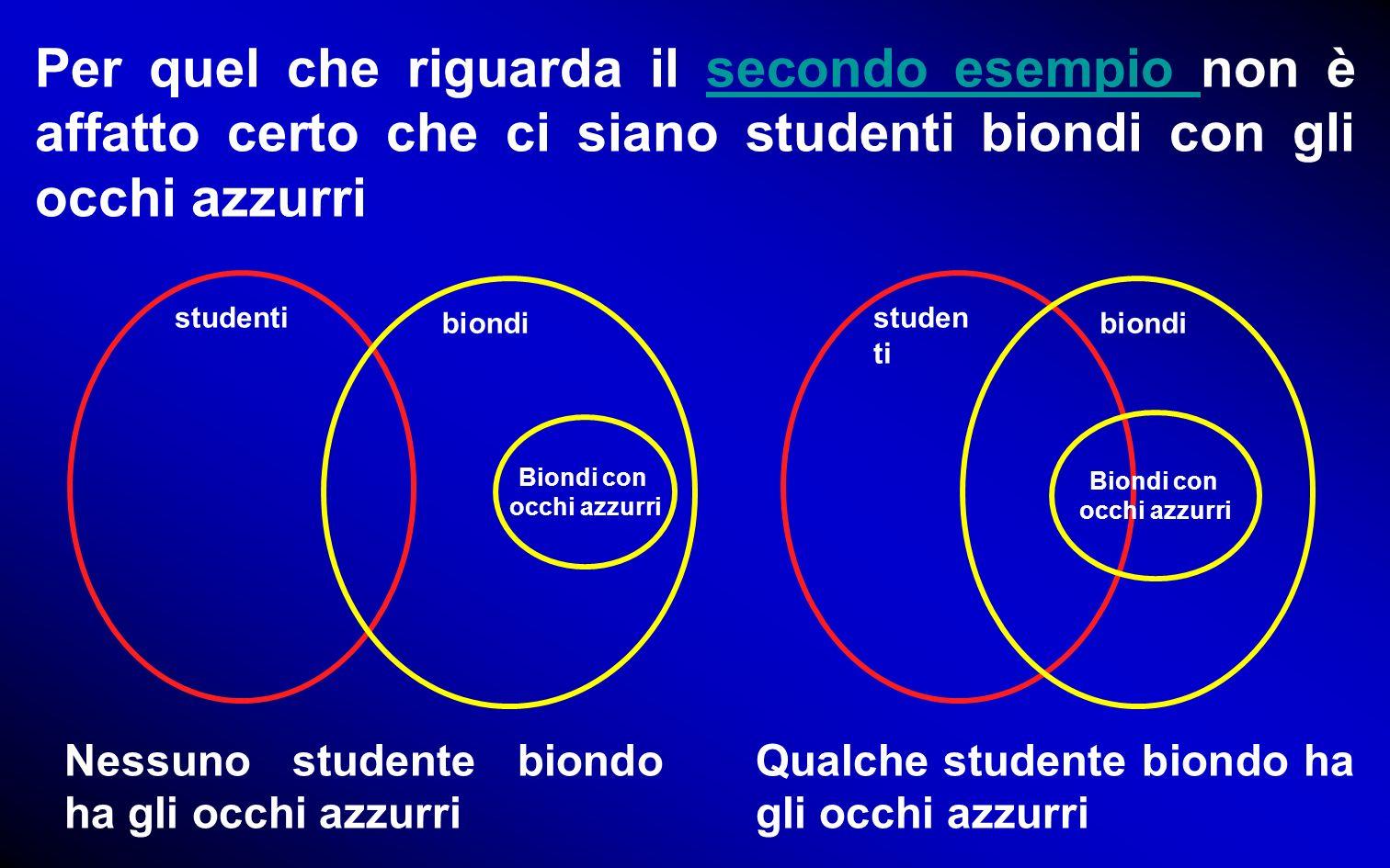 Per quel che riguarda il secondo esempio non è affatto certo che ci siano studenti biondi con gli occhi azzurri