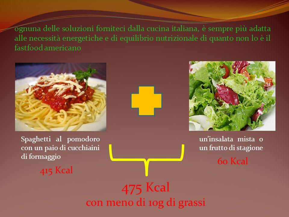 475 Kcal con meno di 10g di grassi 60 Kcal 415 Kcal