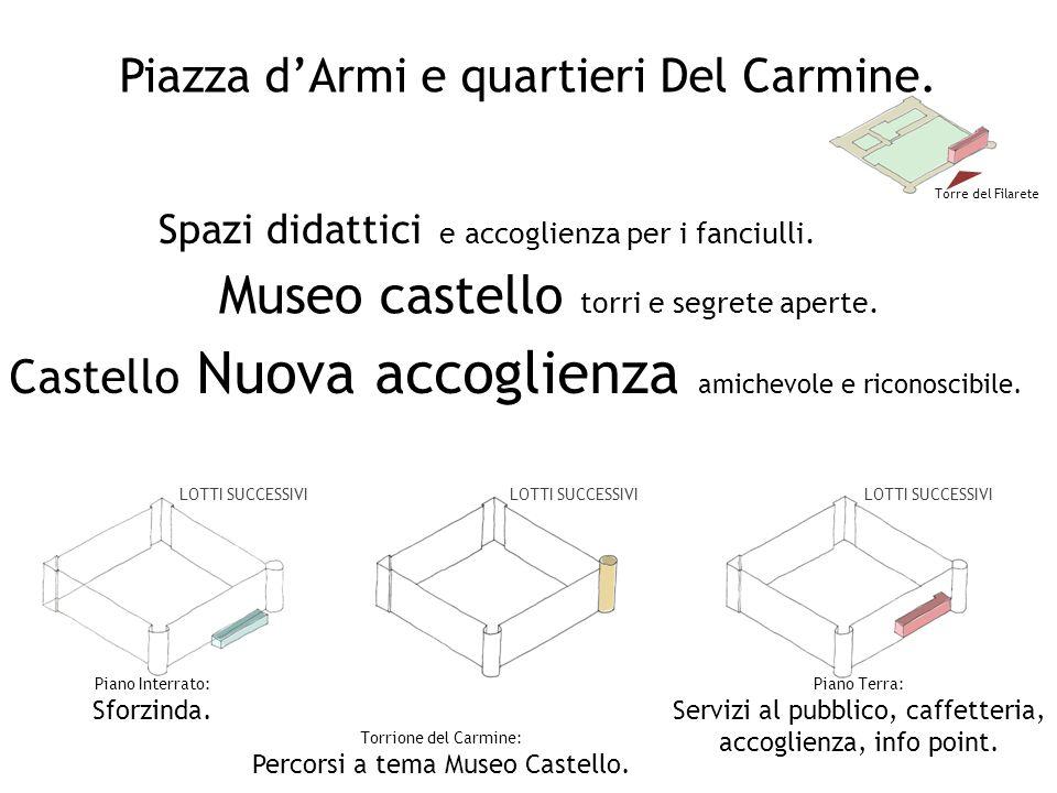 Museo castello torri e segrete aperte.