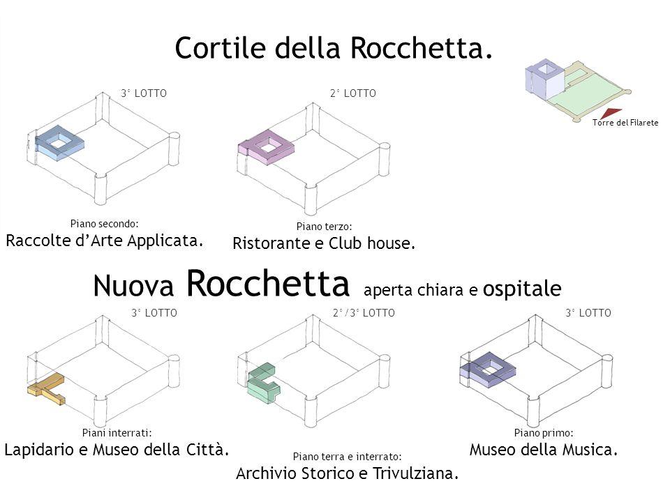 Cortile della Rocchetta.